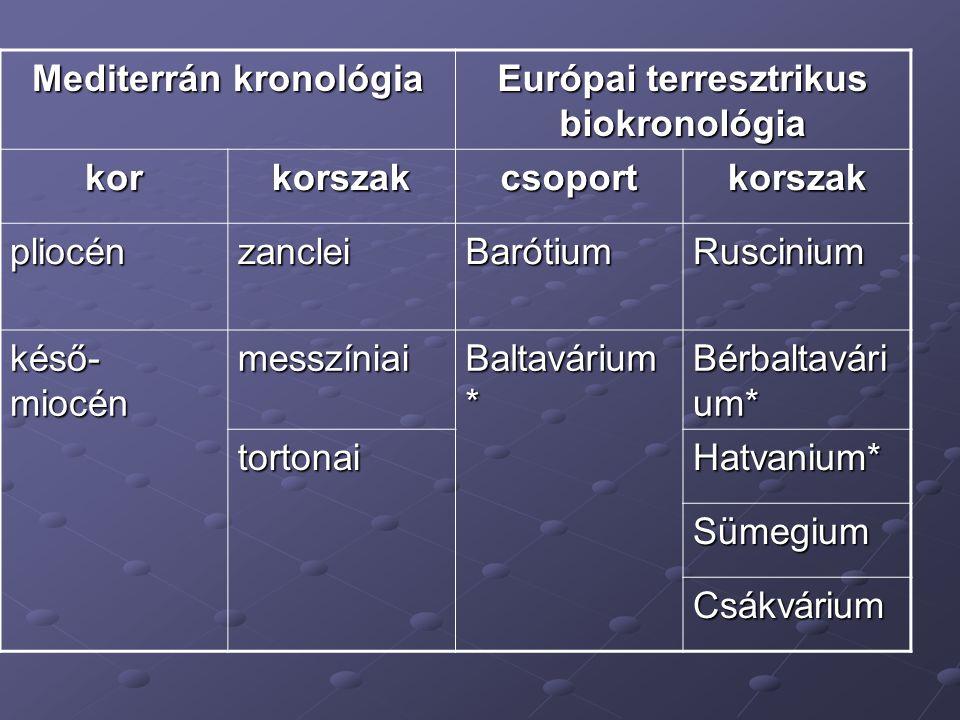 Mediterrán kronológia Európai terresztrikus biokronológia