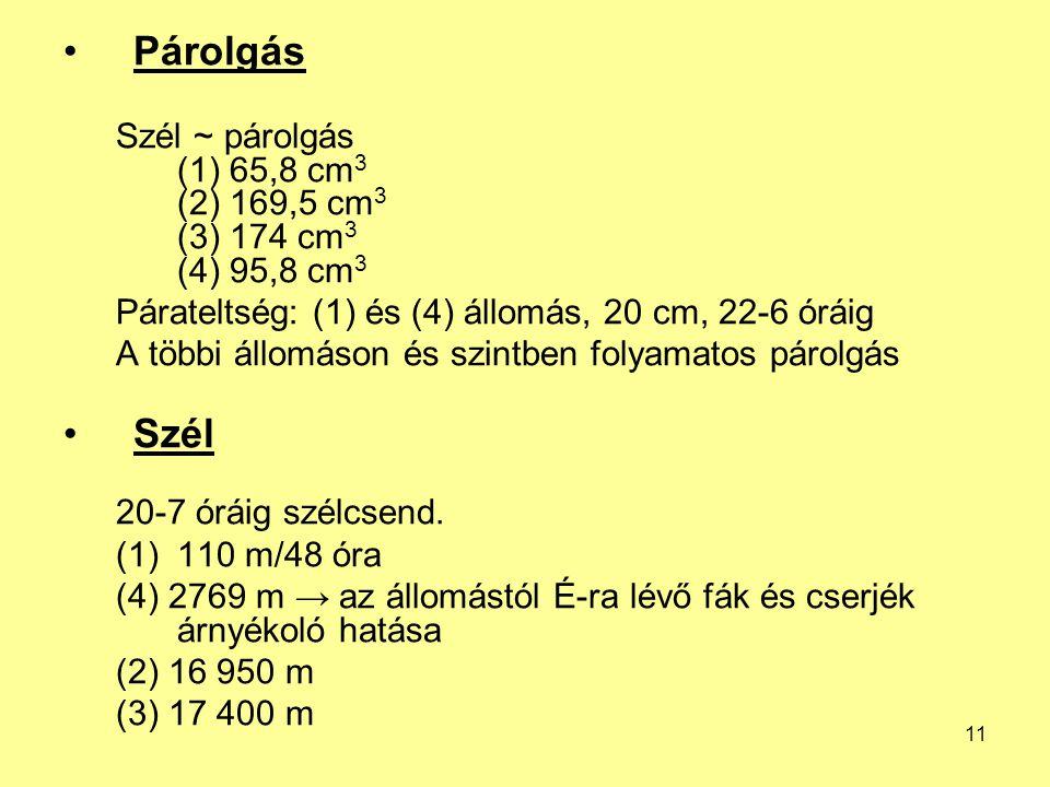 Párolgás Szél ~ párolgás (1) 65,8 cm3 (2) 169,5 cm3 (3) 174 cm3 (4) 95,8 cm3. Párateltség: (1) és (4) állomás, 20 cm, 22-6 óráig.