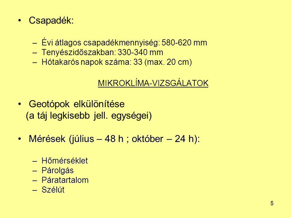MIKROKLÍMA-VIZSGÁLATOK