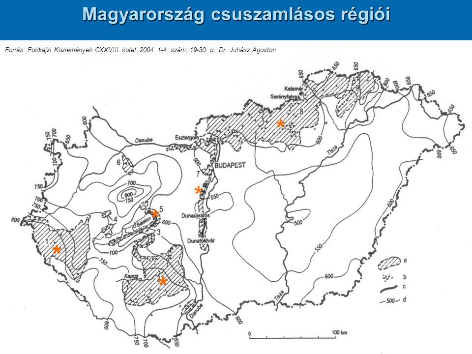 Magyarország csuszamlásos régiói