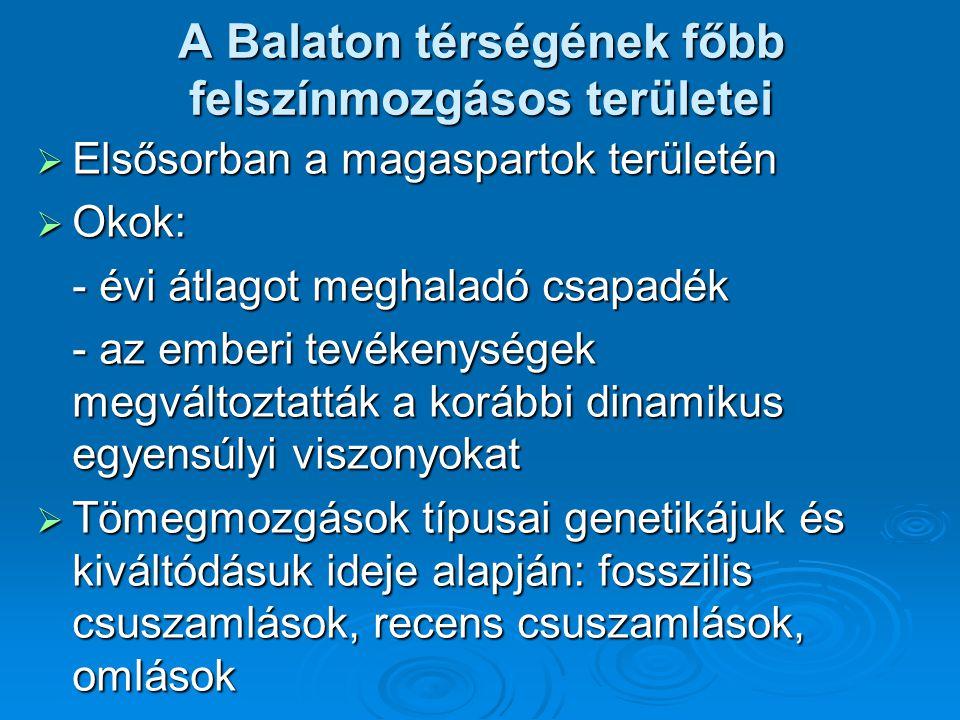 A Balaton térségének főbb felszínmozgásos területei