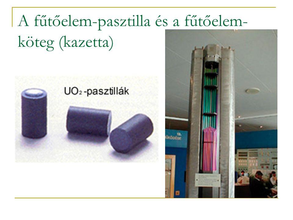 A fűtőelem-pasztilla és a fűtőelem-köteg (kazetta)