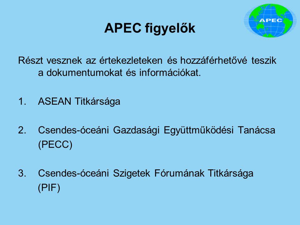 APEC figyelők Részt vesznek az értekezleteken és hozzáférhetővé teszik a dokumentumokat és információkat.