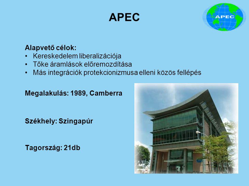 APEC Alapvető célok: Kereskedelem liberalizációja