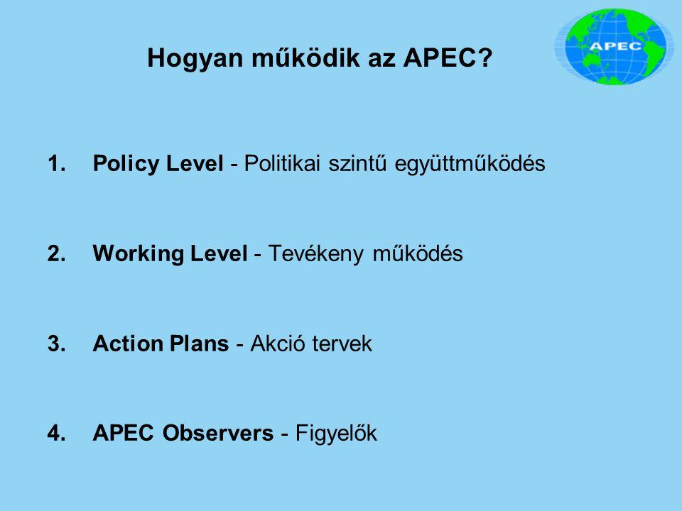 Hogyan működik az APEC Policy Level - Politikai szintű együttműködés