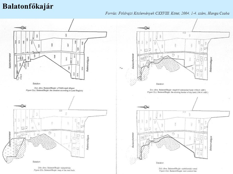 Balatonfőkajár Forrás: Földrajzi Közlemények CXXVIII. Kötet, 2004. 1-4. szám, Hanga Csaba
