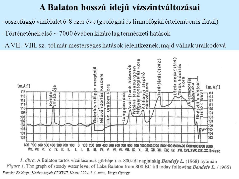 A Balaton hosszú idejű vízszintváltozásai