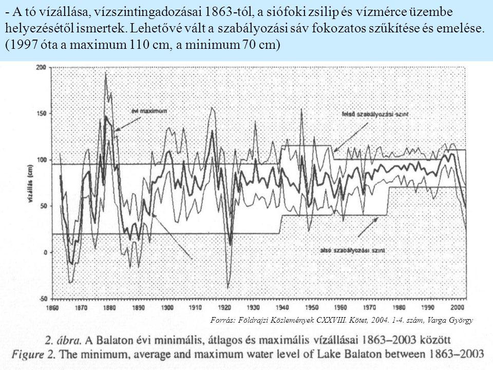 - A tó vízállása, vízszintingadozásai 1863-tól, a siófoki zsilip és vízmérce üzembe helyezésétől ismertek. Lehetővé vált a szabályozási sáv fokozatos szűkítése és emelése. (1997 óta a maximum 110 cm, a minimum 70 cm)