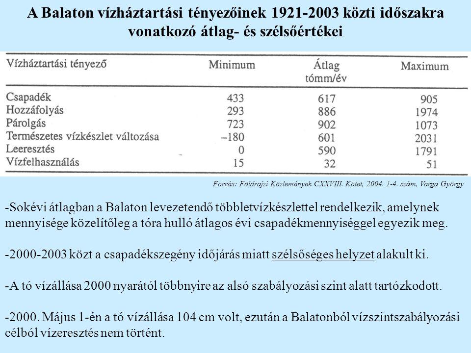A Balaton vízháztartási tényezőinek 1921-2003 közti időszakra vonatkozó átlag- és szélsőértékei
