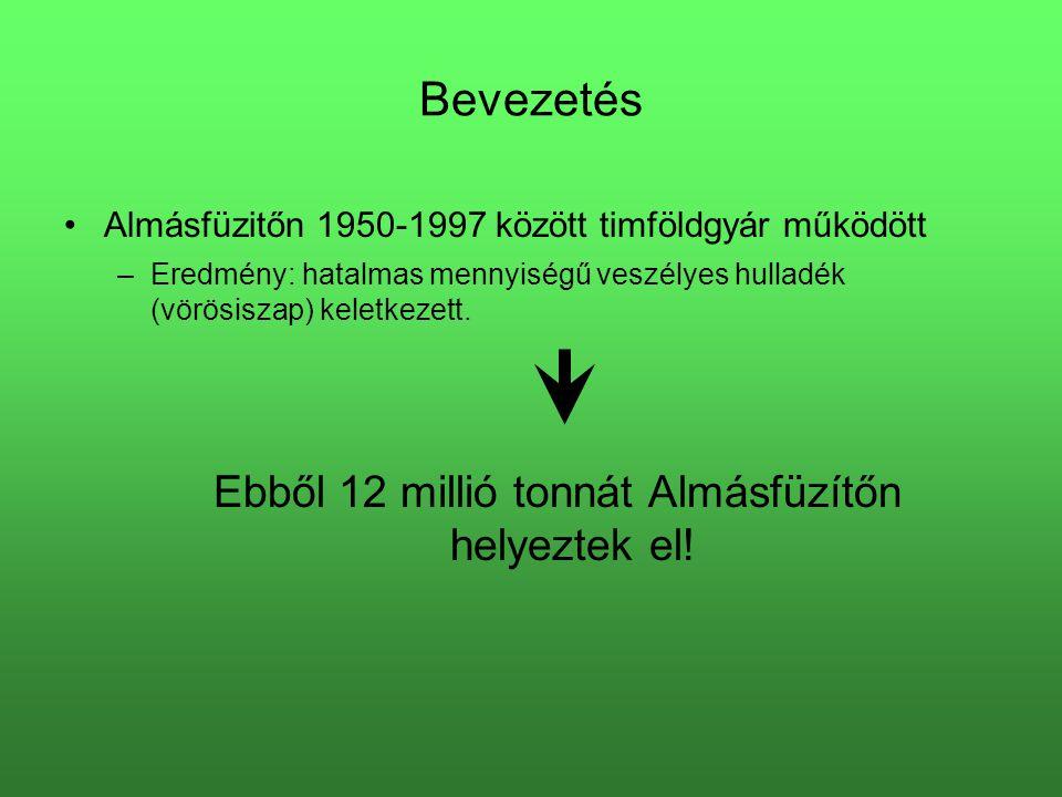 Ebből 12 millió tonnát Almásfüzítőn helyeztek el!