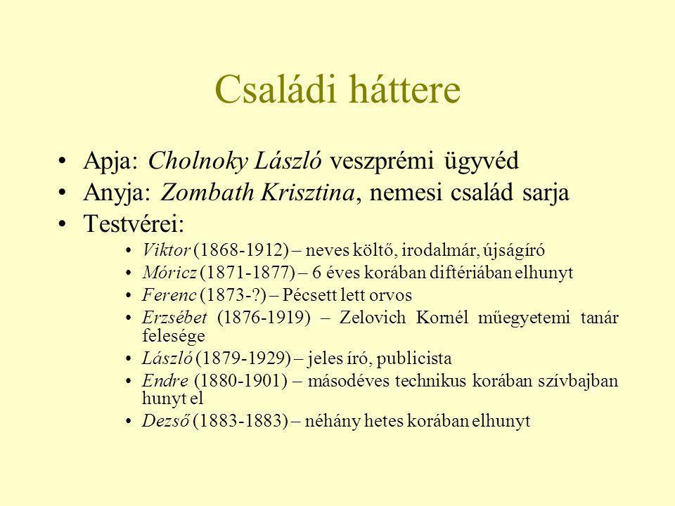 Családi háttere Apja: Cholnoky László veszprémi ügyvéd