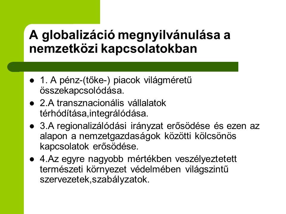 A globalizáció megnyilvánulása a nemzetközi kapcsolatokban