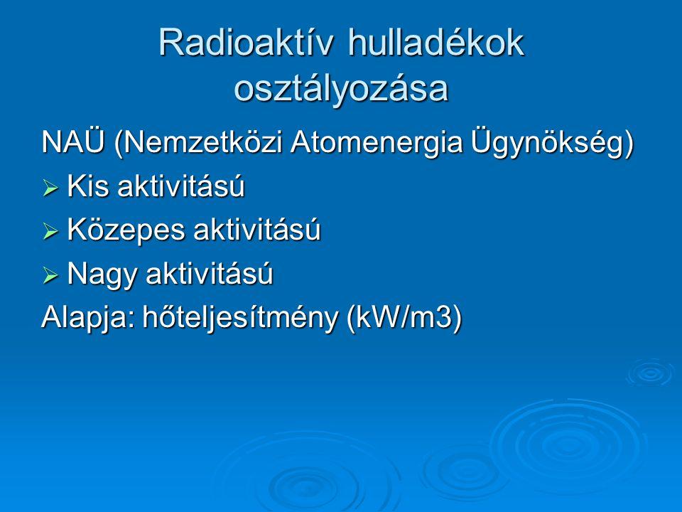 Radioaktív hulladékok osztályozása