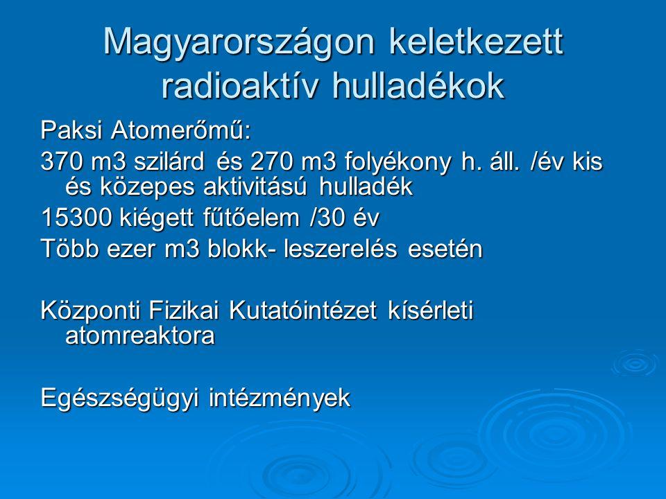 Magyarországon keletkezett radioaktív hulladékok