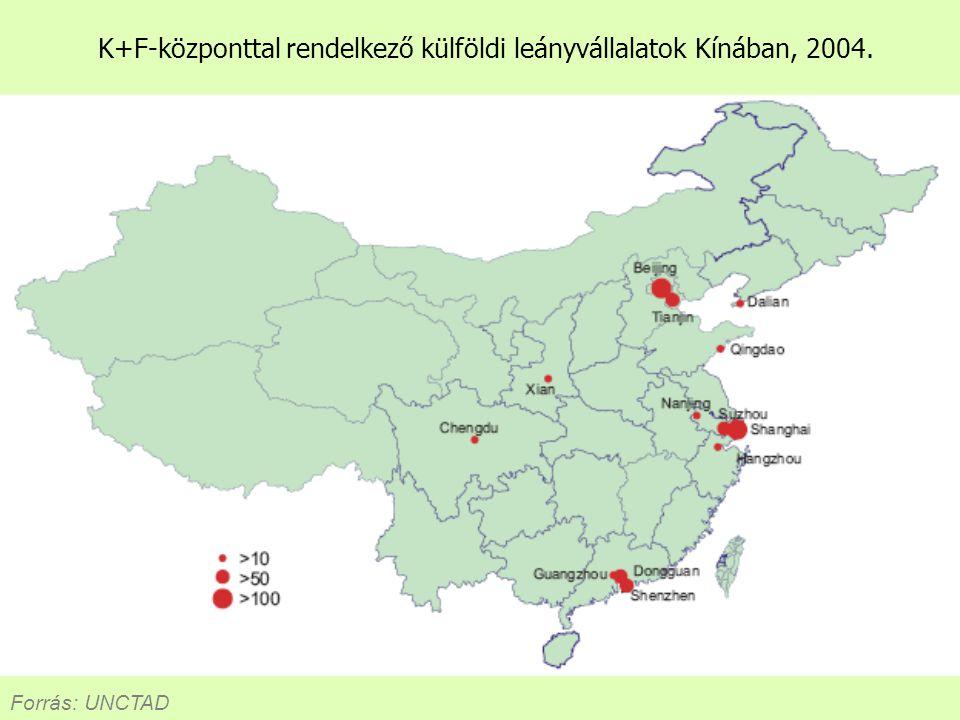 K+F-központtal rendelkező külföldi leányvállalatok Kínában, 2004.