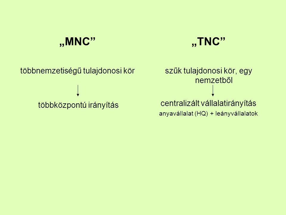 """""""MNC """"TNC többnemzetiségű tulajdonosi kör többközpontú irányítás"""