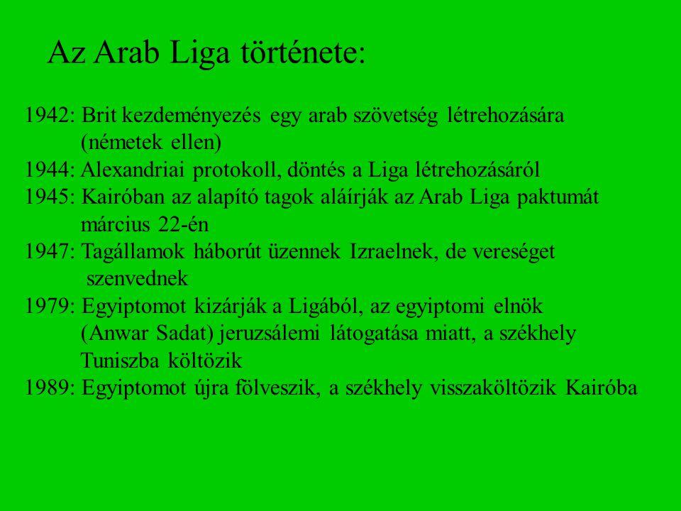 Az Arab Liga története: