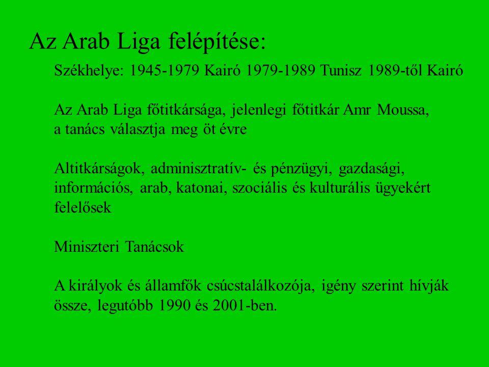 Az Arab Liga felépítése: