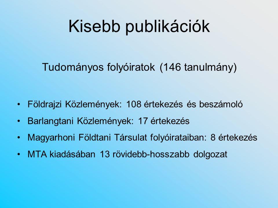 Tudományos folyóiratok (146 tanulmány)