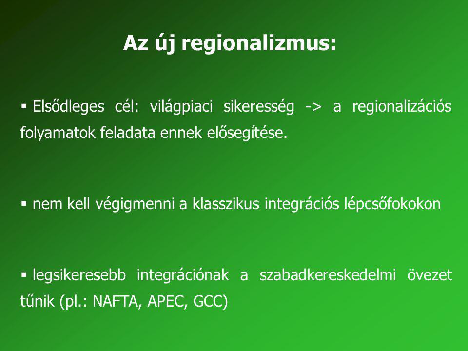 Az új regionalizmus: Elsődleges cél: világpiaci sikeresség -> a regionalizációs folyamatok feladata ennek elősegítése.