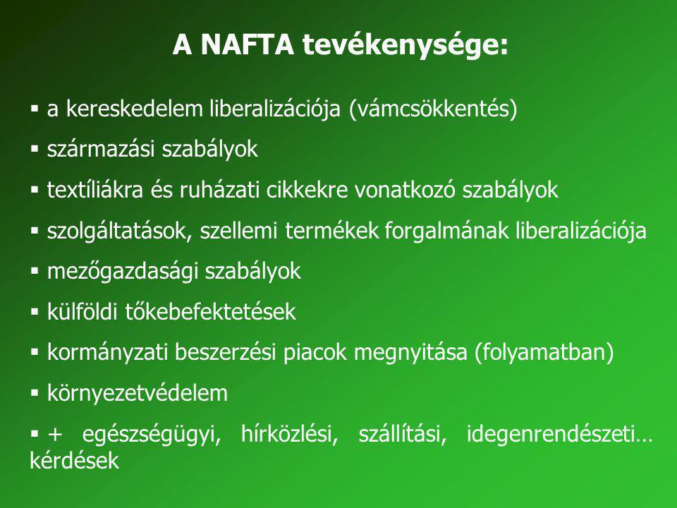 A NAFTA tevékenysége: a kereskedelem liberalizációja (vámcsökkentés)