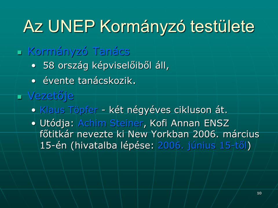 Az UNEP Kormányzó testülete