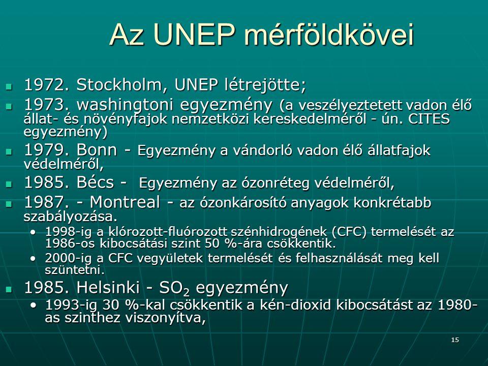 Az UNEP mérföldkövei 1972. Stockholm, UNEP létrejötte;