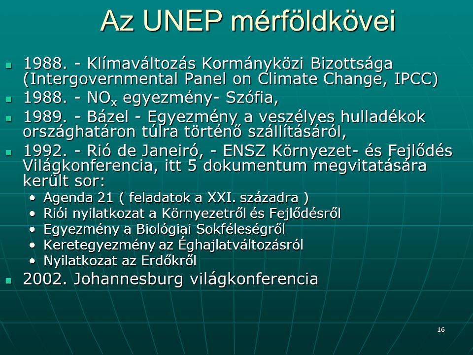 Az UNEP mérföldkövei 1988. - Klímaváltozás Kormányközi Bizottsága (Intergovernmental Panel on Climate Change, IPCC)