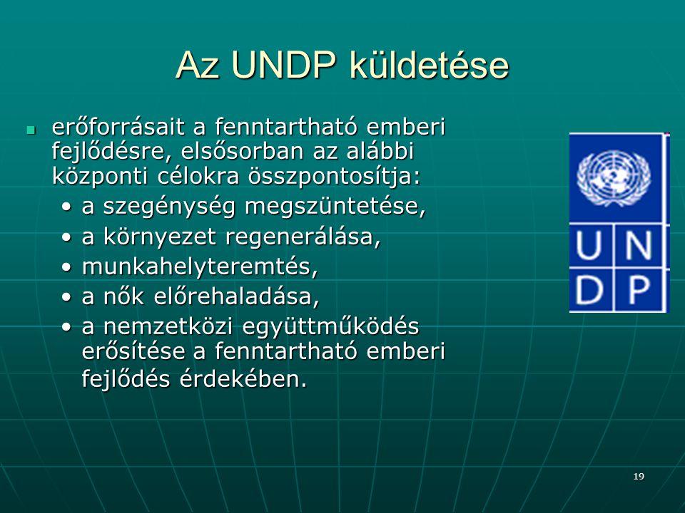 Az UNDP küldetése erőforrásait a fenntartható emberi fejlődésre, elsősorban az alábbi központi célokra összpontosítja: