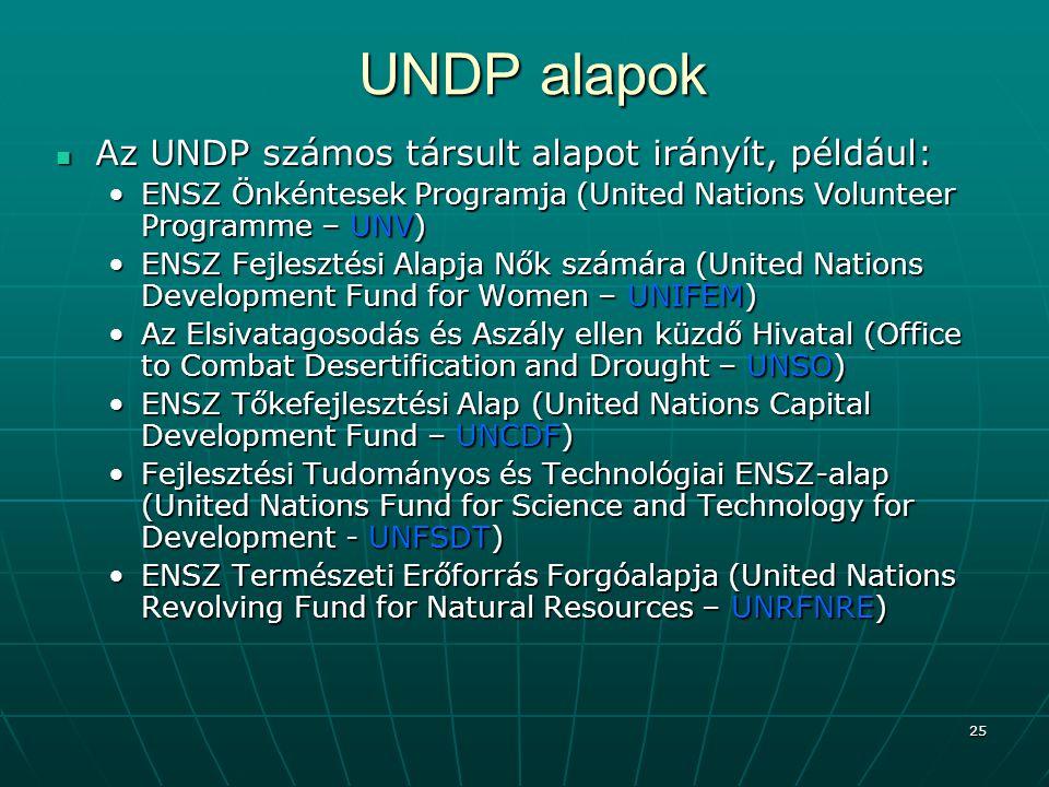 UNDP alapok Az UNDP számos társult alapot irányít, például: