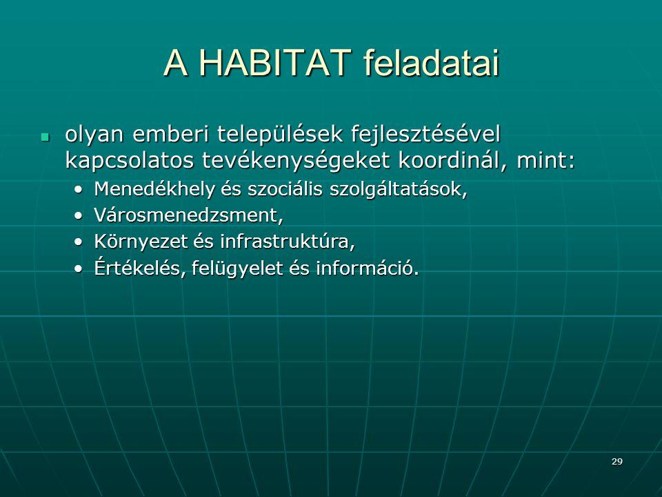 A HABITAT feladatai olyan emberi települések fejlesztésével kapcsolatos tevékenységeket koordinál, mint: