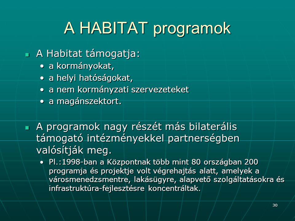 A HABITAT programok A Habitat támogatja: