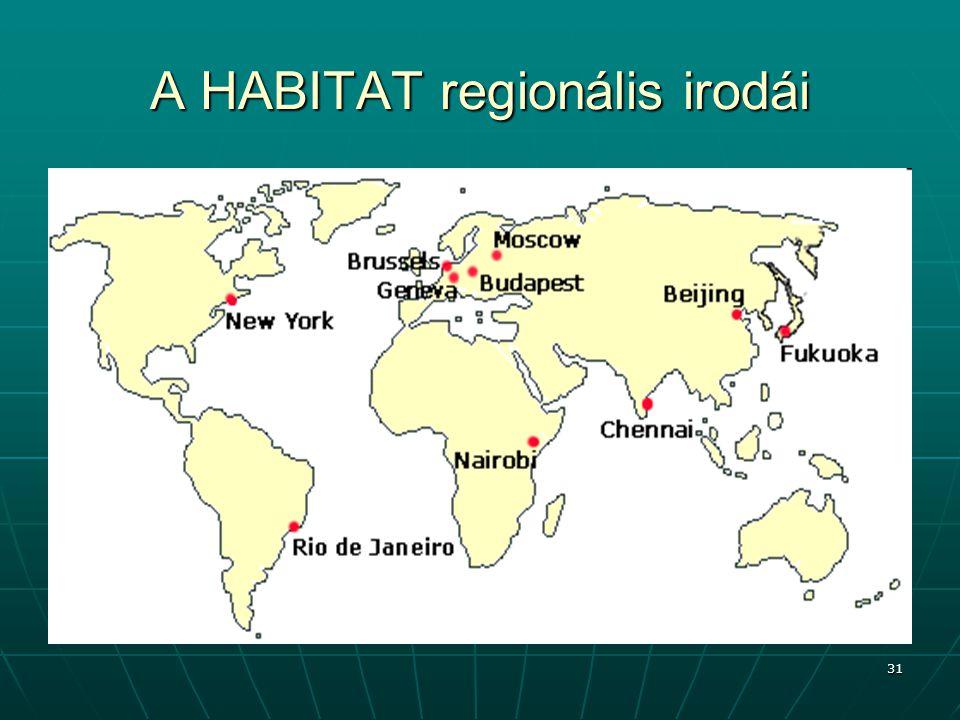 A HABITAT regionális irodái