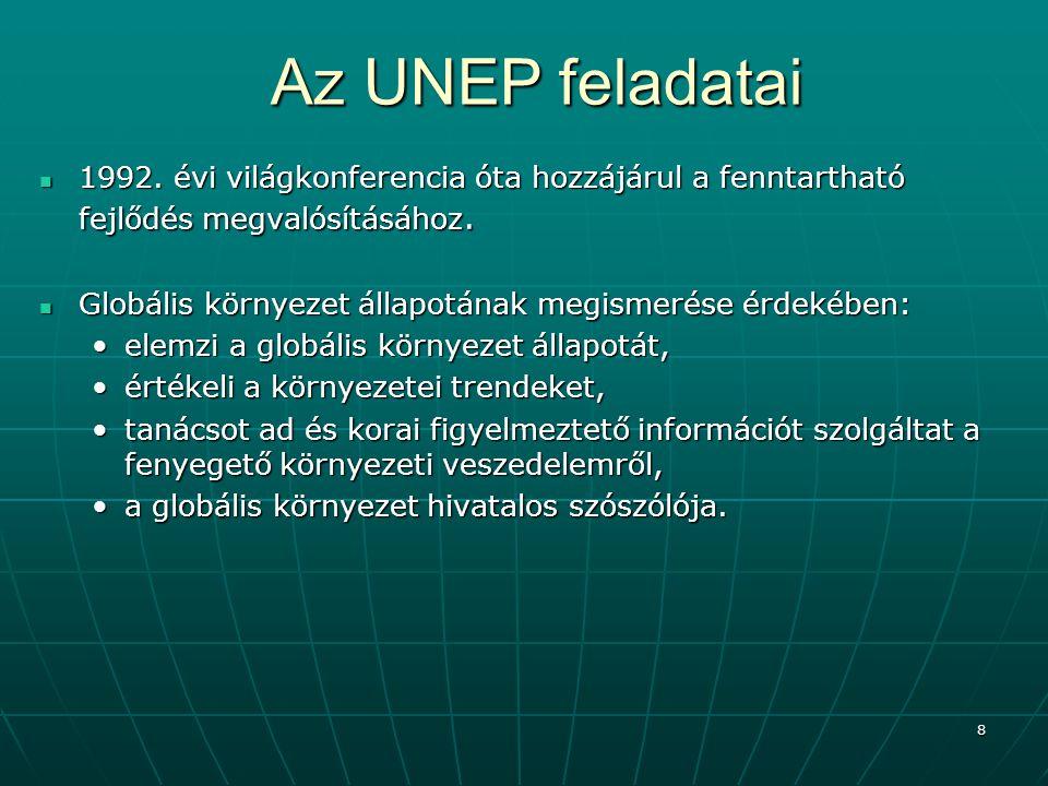 Az UNEP feladatai 1992. évi világkonferencia óta hozzájárul a fenntartható fejlődés megvalósításához.