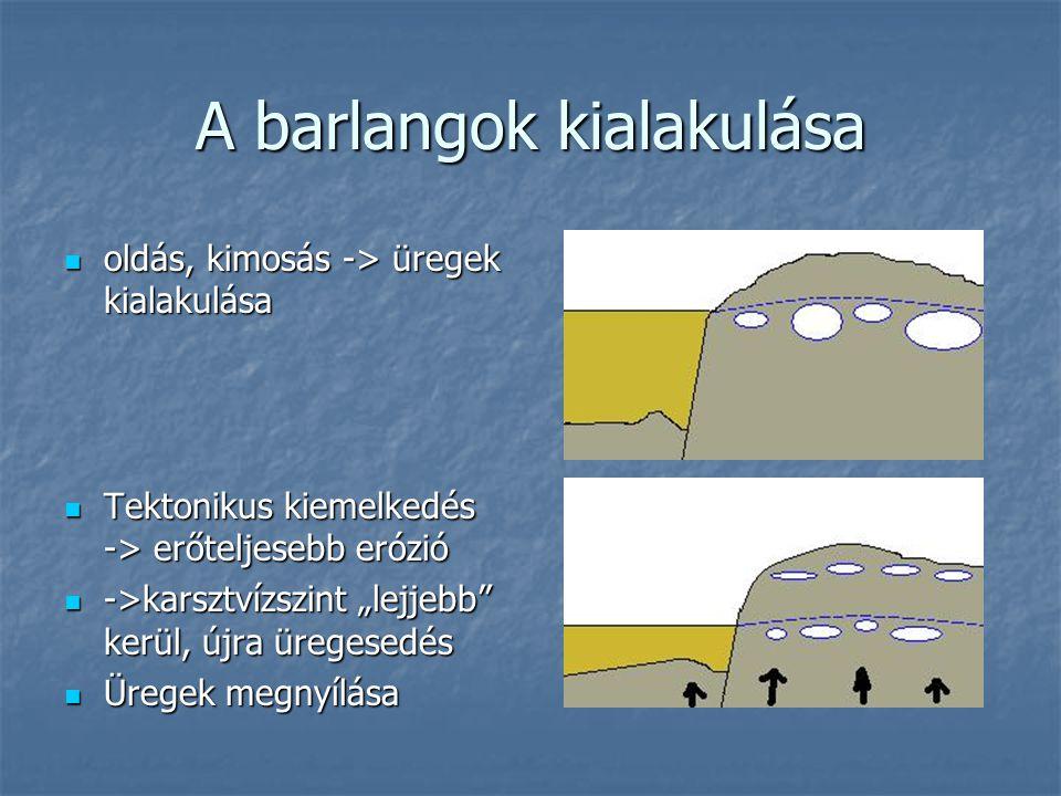 A barlangok kialakulása