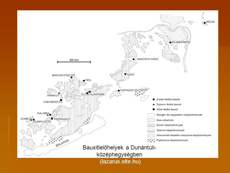 Bauxitlelőhelyek a Dunántúli-középhegységben (lazarus.elte.hu)