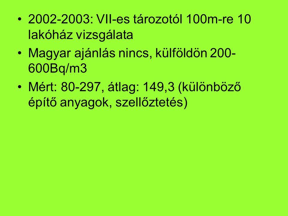 2002-2003: VII-es tározotól 100m-re 10 lakóház vizsgálata