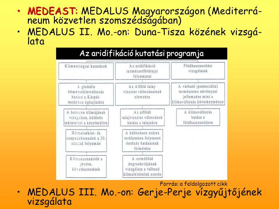 Az aridifikáció kutatási programja