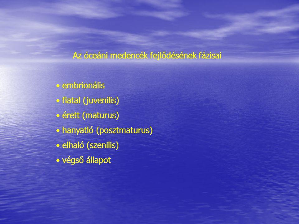 Az óceáni medencék fejlődésének fázisai