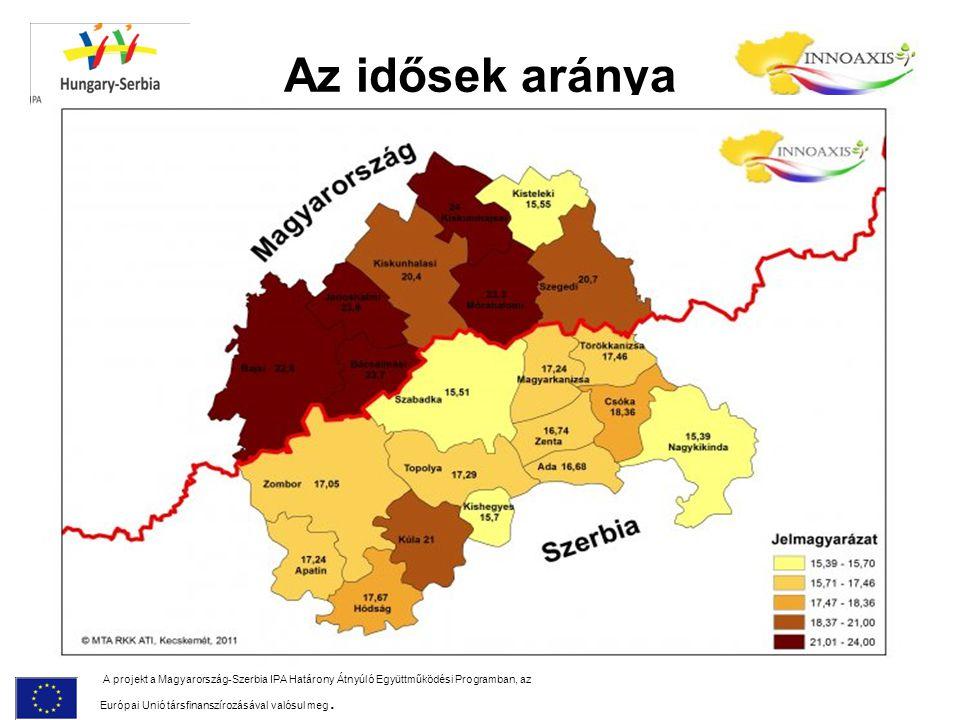 Az idősek aránya A projekt a Magyarország-Szerbia IPA Határony Átnyúló Együttműködési Programban, az Európai Unió társfinanszírozásával valósul meg.