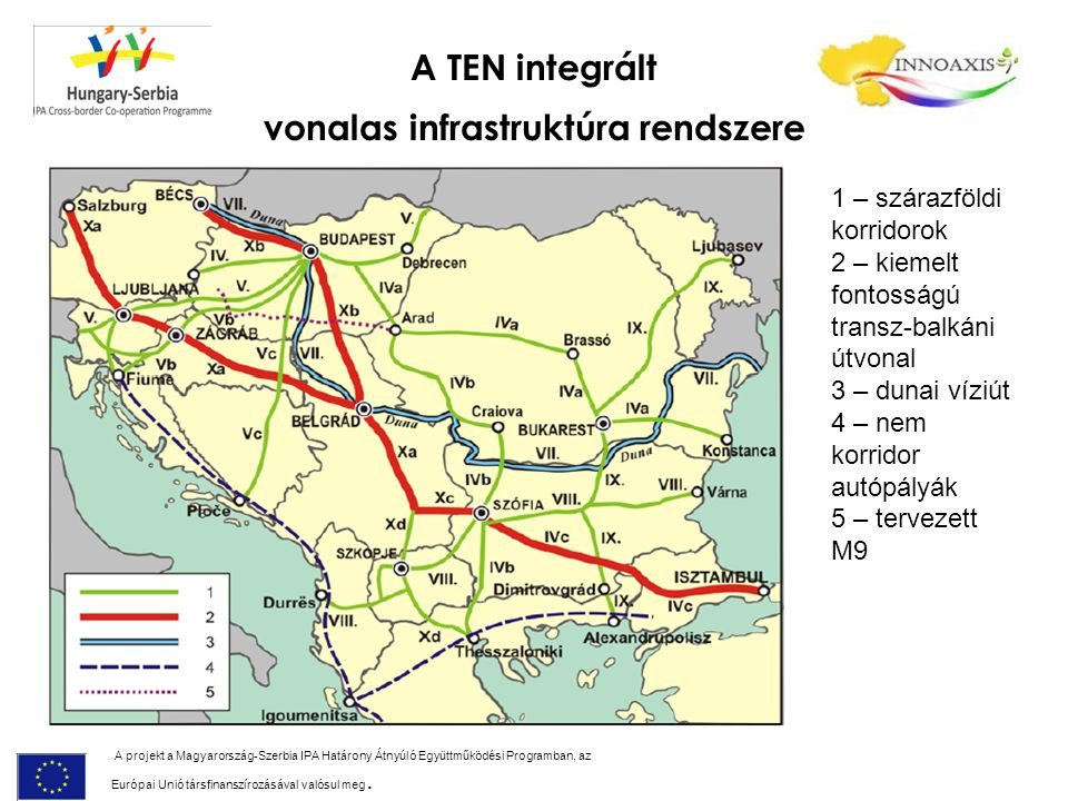 A TEN integrált vonalas infrastruktúra rendszere