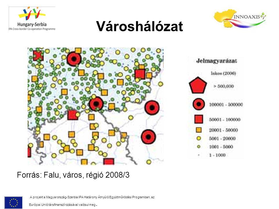 Városhálózat Forrás: Falu, város, régió 2008/3