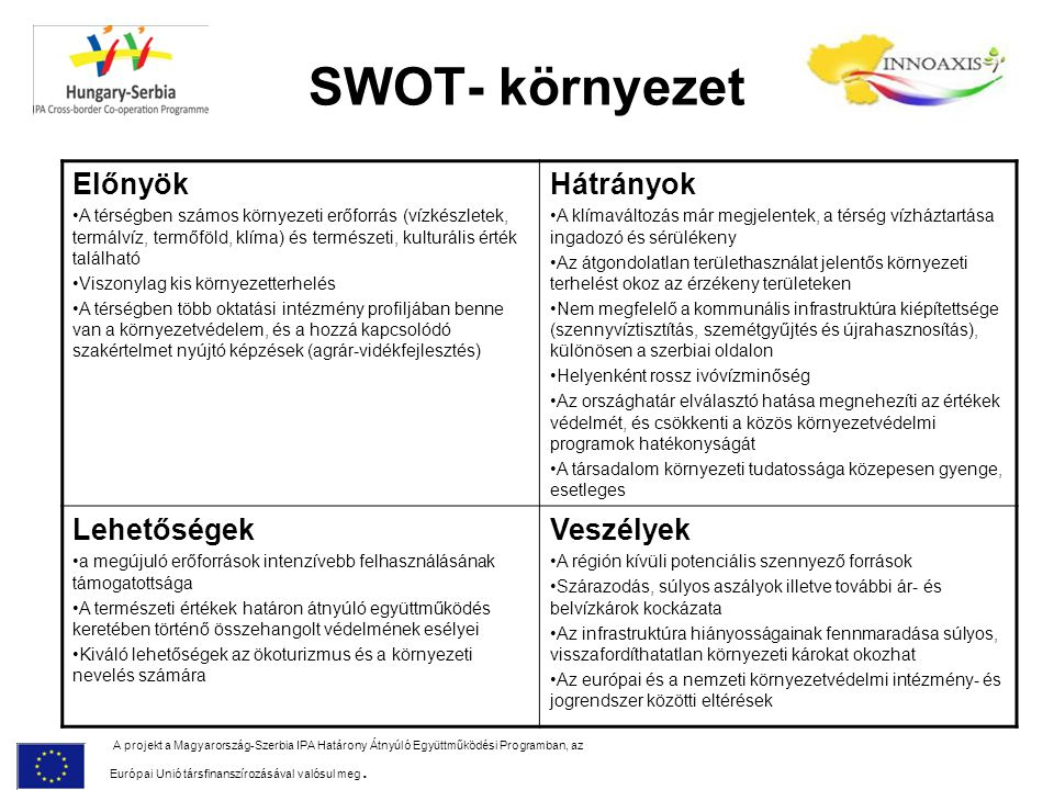 SWOT- környezet Előnyök Hátrányok Lehetőségek Veszélyek