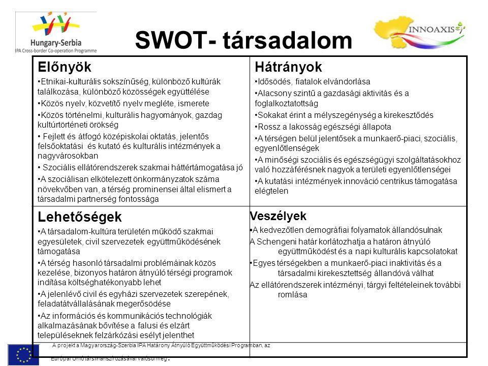 SWOT- társadalom Előnyök Hátrányok Lehetőségek Veszélyek