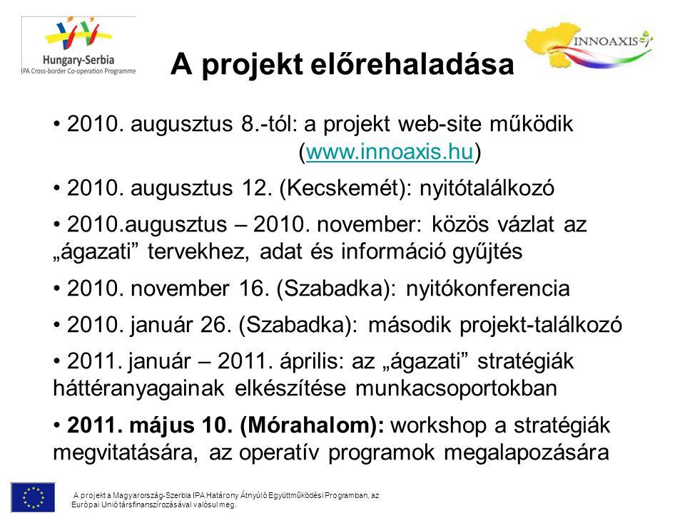 A projekt előrehaladása