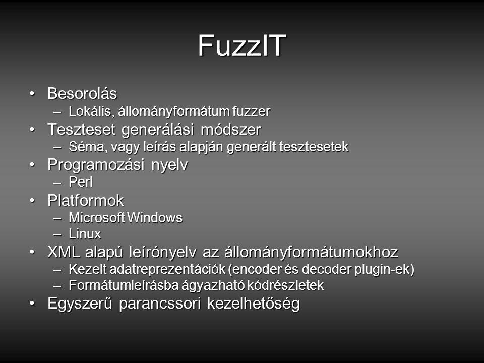 FuzzIT Besorolás Teszteset generálási módszer Programozási nyelv