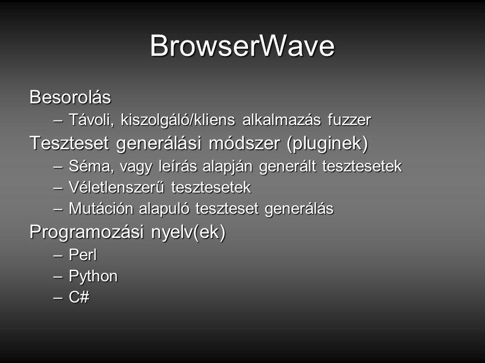 BrowserWave Besorolás Teszteset generálási módszer (pluginek)