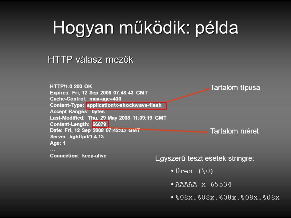 Hogyan működik: példa HTTP válasz mezők Tartalom típusa Tartalom méret