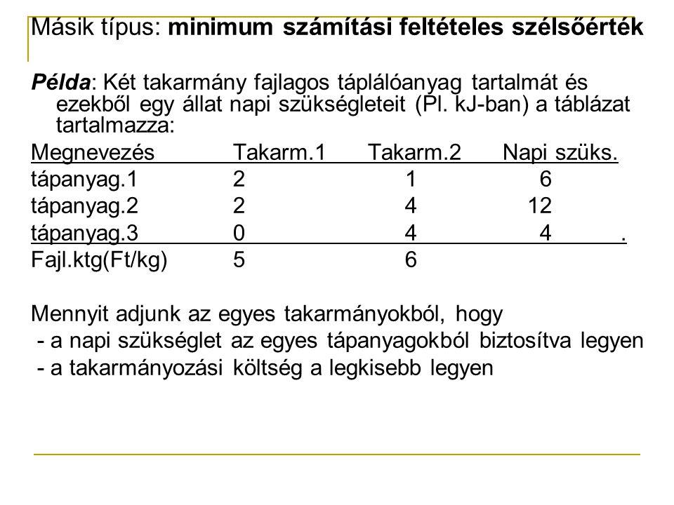 Másik típus: minimum számítási feltételes szélsőérték
