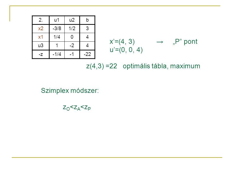 2. u1. u2. b. x2. -3/8. 1/2. 3. x1. 1/4. 4. u3. 1. -2. -z. -1/4. -1. -22.